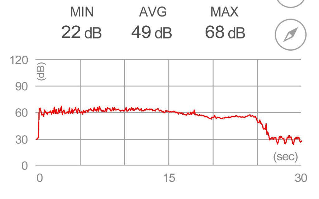 パナソニックNC-A56K二杯分のミルの音の大きさ